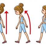 A importância da postura corporal