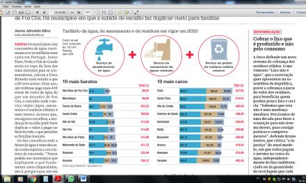 DECO assume que Arouca tem das águas das mais caras do país