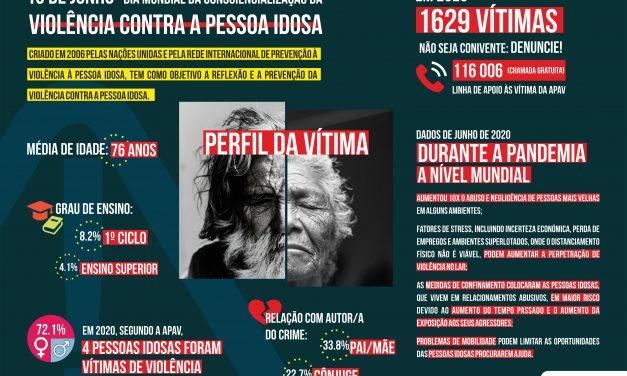 Dia 15 de junho – O Dia Mundial da Consciencialização da Violência contra a Pessoa Idosa